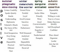 16seasons.com positive & negative traits from bernice kentner's color me a season book www.amazon.com/Color-Me-Season-Complete-Finding/dp/0941522008 also take bernice kentner's color me a season book PERSONALITY TEST with YIN YANG typing by PERSONALITY, VOICE, HANDS: http://pinterest.com/pin/525021269029731126 http://pinterest.com/pin/525021269029731153  http://pinterest.com/pin/525021269029731365  http://pinterest.com/pin/525021269029731371 http://pinterest.com/pin/525021269029901390