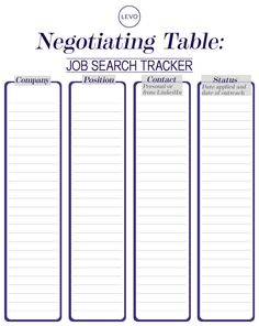 Job Search Tracker from #LevoLeague #NegotiatingTable