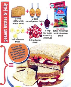 Healthy way to do pbj sandwich, health care, food, healthy eating, healthi, health tips, jelly, lunch, peanut butter