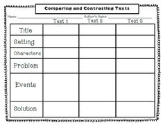 Compare and contrast several texts (same author or same theme)?  This can be used with any books!