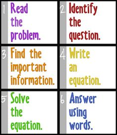 Posters on how to solve word problems