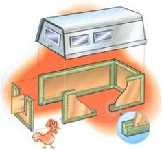 Build a Chicken Coop Out of an Old Camper Top      Your old camper top can easily be converted into housing for chickens, young goats, dogs or other small homestead critters.