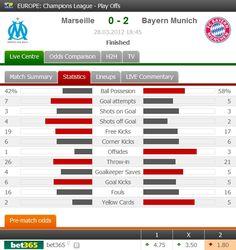 Marseille vs Bayern 0-2 match stats.  Scorers: www.FlashScore.com/match/vgdoB2jF/