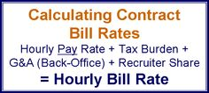 Three EASY steps for calculating contract #staffing bill rates.