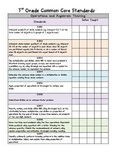 common core checklist all grades