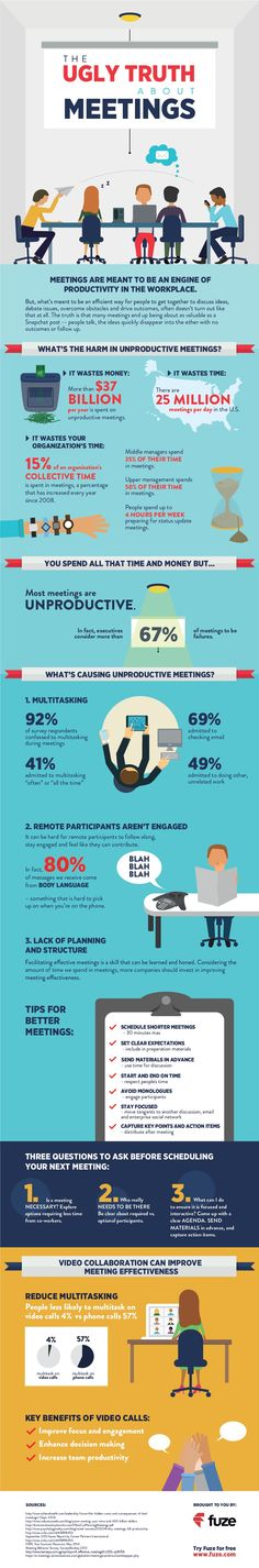 The Truth About Meetings #Infographic | Cox BLUE