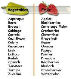 negative calorie foods- burns more calories to eat then they contain