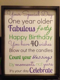 Personalized Subway Art poster (including frame), created to match a fabulous 40th Birthday theme!   $10.00 each