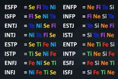 All 16 MBTI types and their functions.