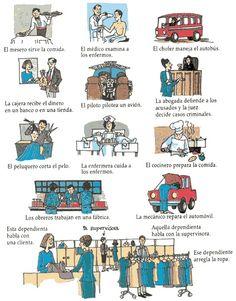 Oficios // via http://www.mhhe.com/socscience/spanish/puntos/graphics/puntos_6e/oht/oht.htm