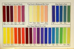 Makeup cosmetic colors 1930s  Color chart in Color and Line in Dress by Laurene Hempstead. New York: Prentice-Hall, inc., 1938. TT 507 .H4 1938 makeup cosmetics. Crossett Library Bennington College's flickr photostream. Some rights reserved.