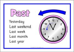 Past, present and future tense posters (SB10570) - SparkleBox