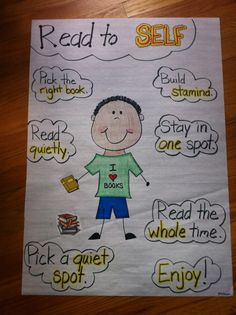 Reading To Self Anchor Chart