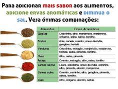 Ótimas #combinações de #ervas #aromáticas com #alimentos. Saiba como fazer mais coisas em http://www.comofazer.org