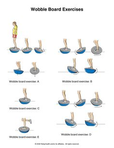 Hypotonia & ligament laxity therapy