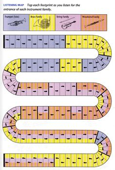 "Listening Map - Mussorgsky's ""Promenade"""