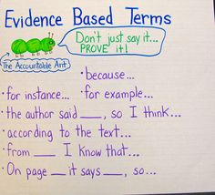 evidence-based terms