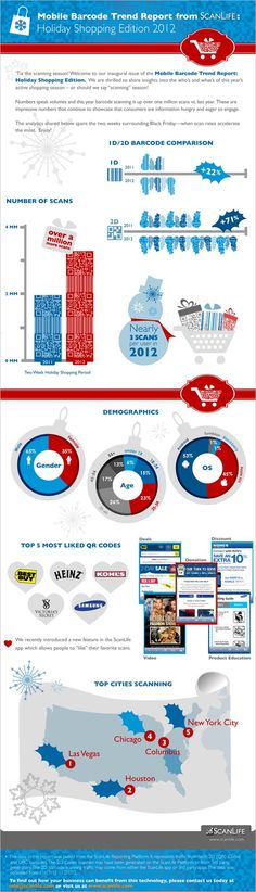 2012 QR Code Holiday Shopping Infographic