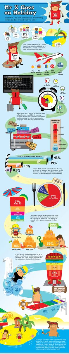 The Average British Family Holiday Revealed in travelmatch Infographic.