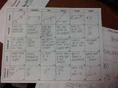Mrs. White's 6th Grade Math Blog: TAKING NOTES IN A NOT SO NORMAL WAY