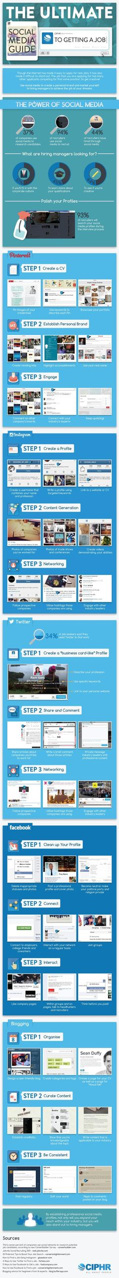 The ultimate Social Media guide to getting a job #infographic