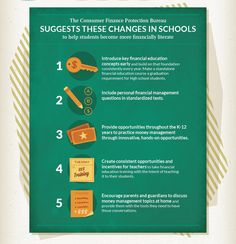 How can students become more financially literate? The Consumer Finance Protection Bureau suggests these 5 changes in schools.