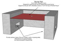 Propane firepit venting diagram
