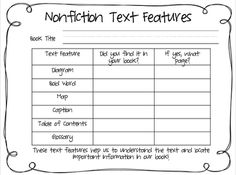 Free download - Chart helps kids look for special features in nonfiction text, such as charts, captions, and glossaries.