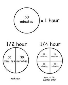 Telling Time with Fractions