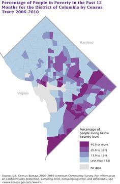 Percentage of People in Poverty, DC 2006-2010
