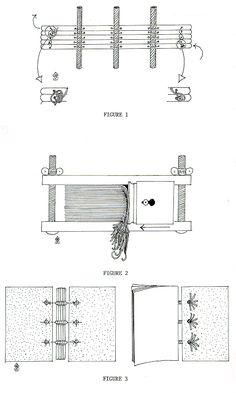 Medieval Bookbinding tutorial
