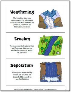 Worksheet Weathering And Erosion Worksheets For Kids unit 3 changes to earths surface mrs warners 4th grade weathering and erosion on pinterest