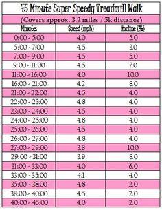 45 Minute Super Speedy Treadmill Walk