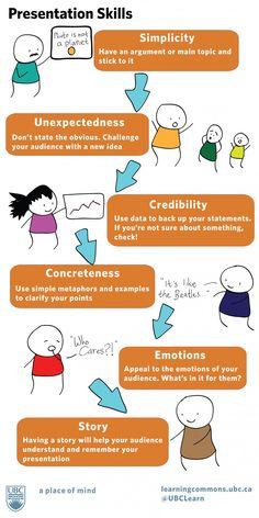Figure of Top Public Speaking Tips | #infographics #publicspeakingtips