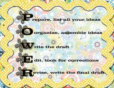 Krazy 4 Writing: Writing Process
