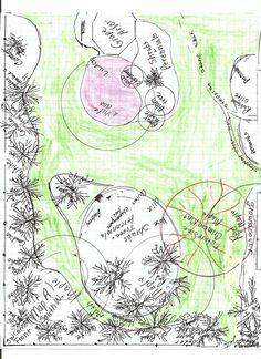 Food forest design.