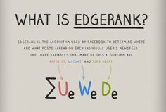 What is Edgerank!? PostRocket explains all in this awesome infographic