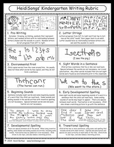Kindergarten writing rubric: pictures are very helpful in scoring  (free download)