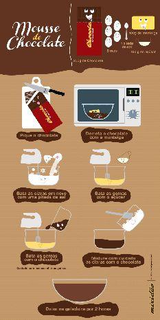 Infográfico (receita ilustrada) de Mousse de Chocolate