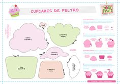 Molde de Cupcake para artesanato