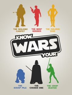 Know your wars  Created by Thehookshot.