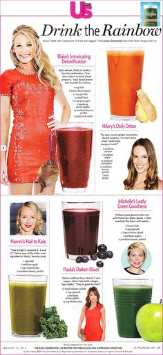 Celebs share their fave detox juice recipes