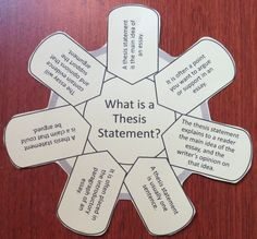 teaching writing thesis statements middle school