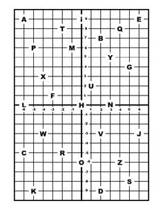 Coordinate Graphing I Have/ Who Has - For the Love of Teaching Math - TeachersPayTeachers.com