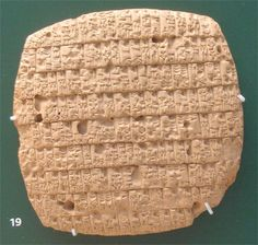 """Mesopotamia. A 200-year-long drought which occurred 4,200 years ago may be directly responsible for killing off the Sumerian language.    """"As we go into the 4,200-year-ago climate anomaly, we actually see that estimated rainfall decreases substantially in this region and the number of sites that are populated at this time period reduce substantially,"""" he said.    Around the same time, 74 percent of the ancient Mesopotamian settlements were abandoned."""