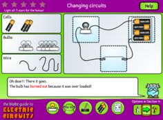 The activity is extremely thorough and provides a great introduction to electric circuits for students aged 7 through 11. The Blobz Guide has five sections: What Are Circuits, Conductors and Insulators, Switches, Changing a Circuit, and Circuit Diagrams. In each section, students go through a basic information activity, a hands-on reinforcement activity, and an assessment activity.