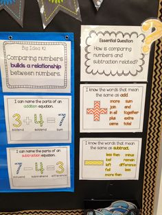 math focus wall holds the essential question, big idea, and some teaching visuals