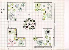 herb garden design | Designing an Herb Garden