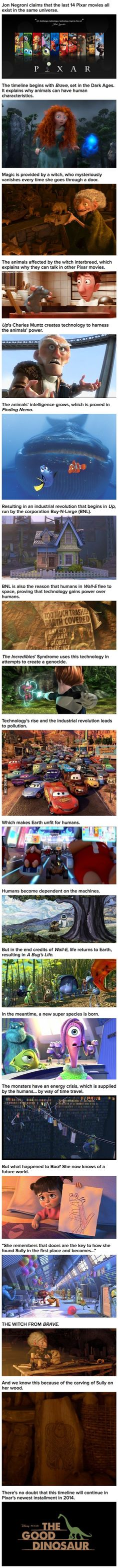 pixar theori, mind blown, mindblown, stuff, funni, random, pixar movies, awesom, disney
