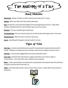 FREE Anatomy of a Tale (Literary Elements and Types of Tales) Full definitons of literary elements (characters, setting, problem, etc.) along with definitions for different types of tales (tall tale, fairy tale, etc.)